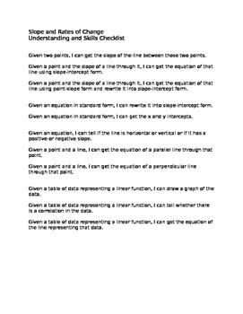 Slope Understanding and Skills Checklist