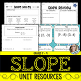 Slope Unit Resources