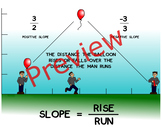 Slope Using A Balloon Poster