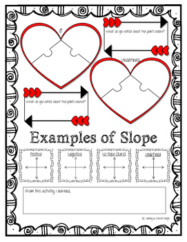 Slope Valentines Puzzle by Math in Demand | Teachers Pay ...