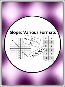 Slope Various Formats