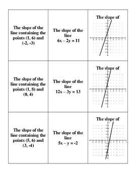Slope War Cards with Equations & Graphs