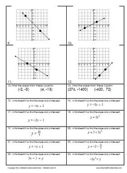 Slope Worksheet or assessment - Find slope four ways
