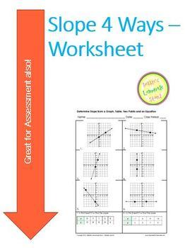 Slope Worksheet or assessment - Find slope four ways