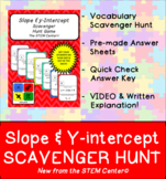 Slope & Y Intercept