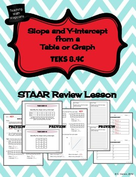 Slope & Y-intercept from Table or Graph - STAAR REVIEW LESSON -TEKS 8.4C