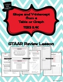 Slope & Y-intercept from Table or Graph - STAAR REVIEW LES