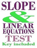 Slope and Basic Linear Equations Test