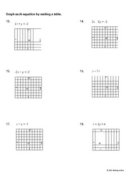Slope and Graphing Worksheet