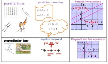Slope and Intercept Vocabulary and Concept Sheet