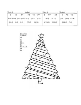 Slope and Intercepts Practice and Christmas Tree Color Sheet by ...