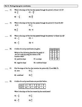 Slope and Intercepts - Test Prep (50 questions)