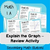 Slope and Linear Equations Explain the Graph Activity