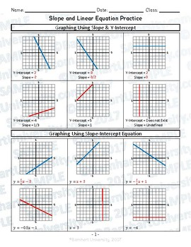 Slope and Linear Equations [Problems]