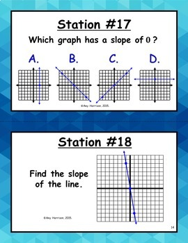 Slope and Linear Equations Stations 8.EE.B.6