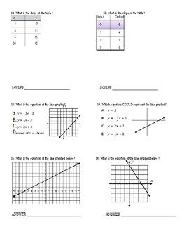 Slope and Linear Functions Quiz