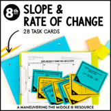 Slope and Rate of Change: Task Cards