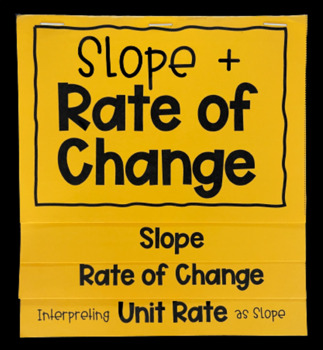Slope and Rate of Change (Foldable)