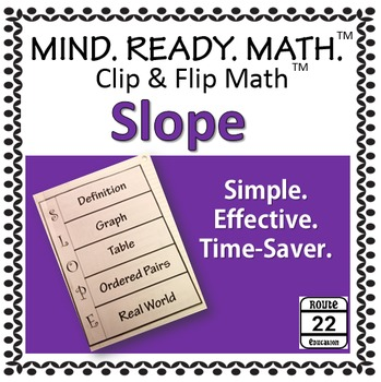 Slope and Slope Formula Interactive Notebook Activity