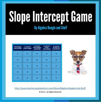 Slope and Finding Slope Intercept Form Collaborative PowerPoint Game Review