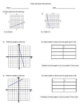 Slope and Slope Intercept Quiz with Tables