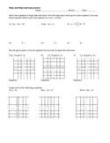 Slope and Slope-intercept form practice