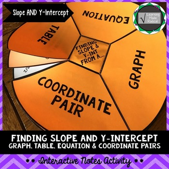 Slope and Y-Intercept Interactive Notes Activity
