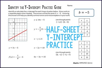 Slope and Y-intercept Practice Guides