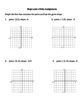 Slope and a Point Notes and Assignments