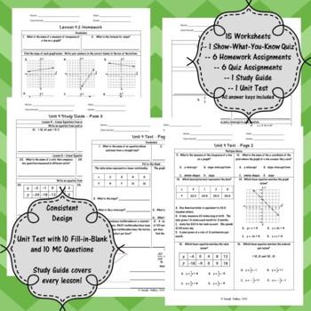 Slope and y-intercept - (8th Grade Math TEKS 8.4A & 8.4C)