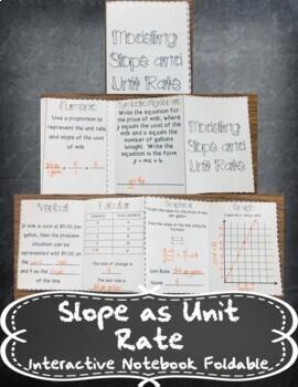 Slope as Unit Rate INB TEKS 8.4B