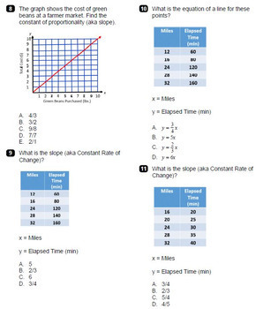 Slope as a Proportion Question Test Bank 8.EE.B.5 Go Math Graphing for ExamView