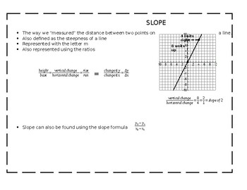 Slope at a Glance