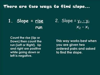 Slope - creative visual, notes, and sample problems for Smartboard