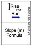 Slope foldable lesson