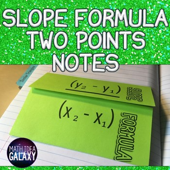 Slope formula Between Two Points Foldable Notes