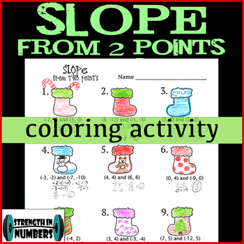 Slope from 2 Points Christmas Holiday Coloring Activity