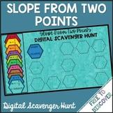 Slope from 2 Points Digital Scavenger Hunt