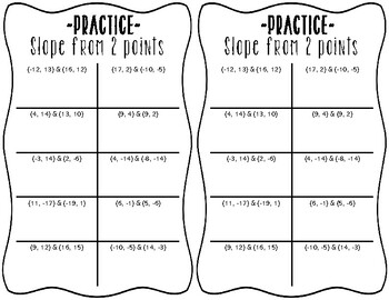 Slope from 2 Points - notes & practice Interactive Notebook (GSE Alg. 1)