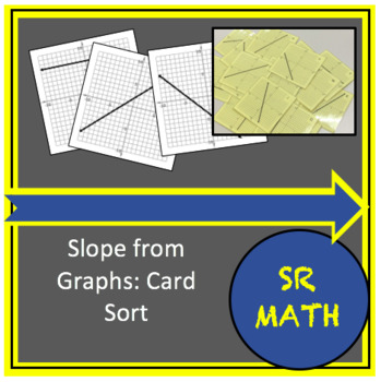 Slope from Graphs: Card Sort