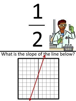Slope from Graphs - Scavenger Hunt