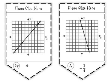 Slope from Graphs Sequence Activity