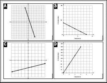Finding Slope from Graphs Task Cards
