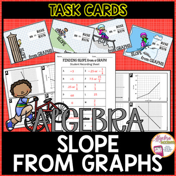 Finding the Slope of a Line from Graphs Task Cards