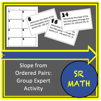 Slope from Ordered Pairs: Group Expert Activity