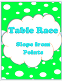 Slope from Points - Table Races
