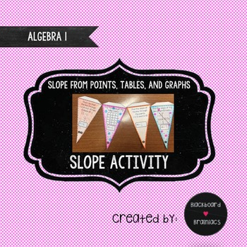 Slope from Tables, Graphs, and Points Activity