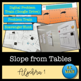Slope from Tables: Problem Trains