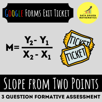 Slope from Two Points Exit Ticket (Exit Slips) Self Graded in Google Forms Apps