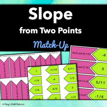 Slope from Two Points: Match-Up Activity